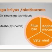Shatkarmas at Mahi Yoga Centre